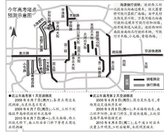 北京接送高考生车辆两日不限行 轻微违章不处罚